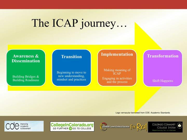 The ICAP journey…