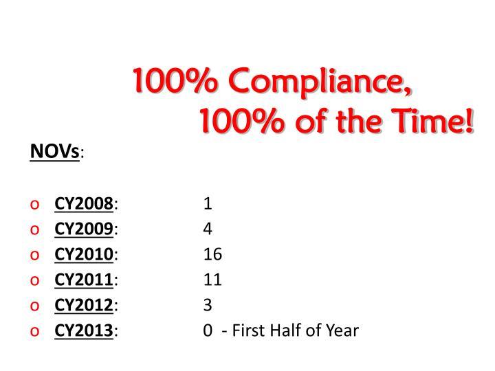 100% Compliance,
