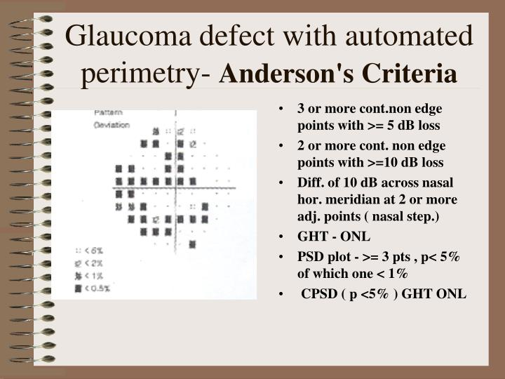 Glaucoma defect with automated perimetry-