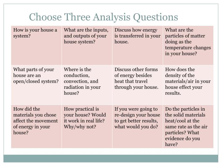 Choose Three Analysis Questions