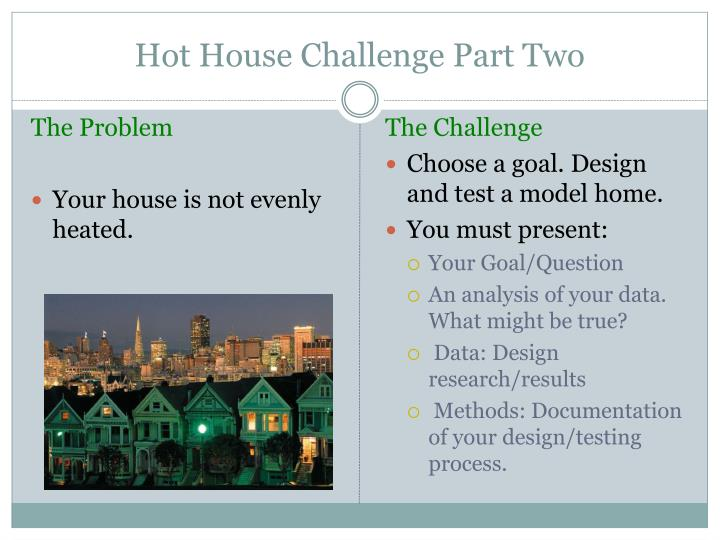Hot House Challenge Part Two