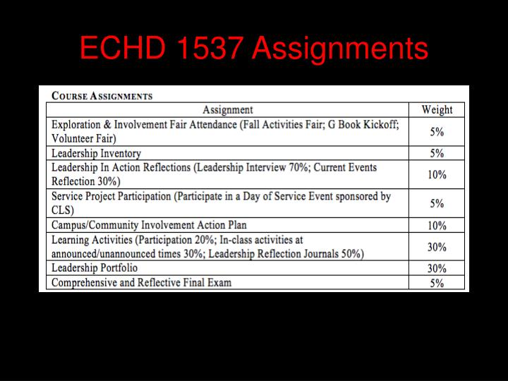 ECHD 1537 Assignments