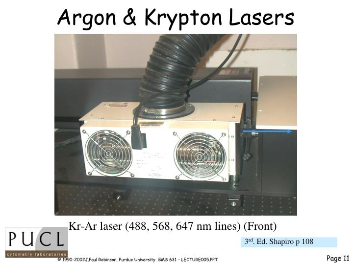 Argon & Krypton Lasers