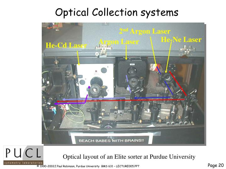Optical Collection systems