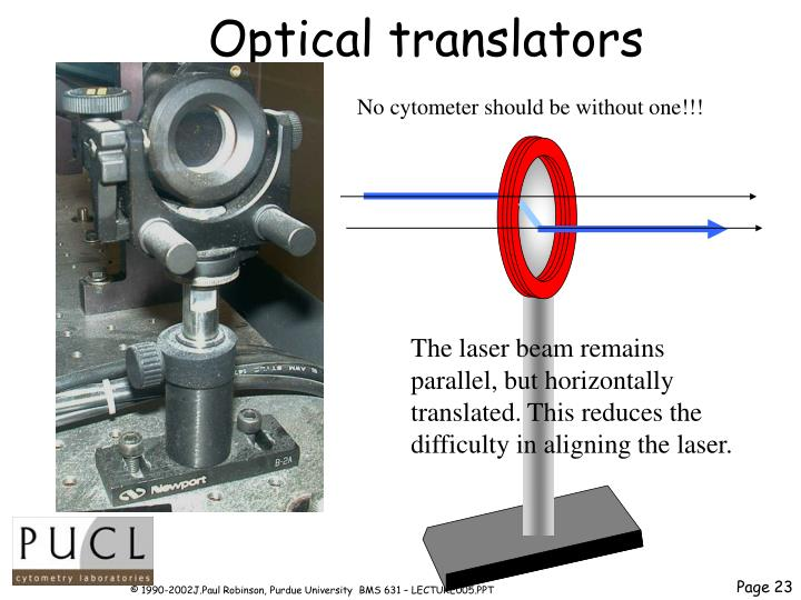 Optical translators