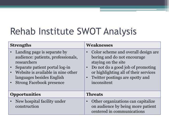 Rehab Institute SWOT Analysis