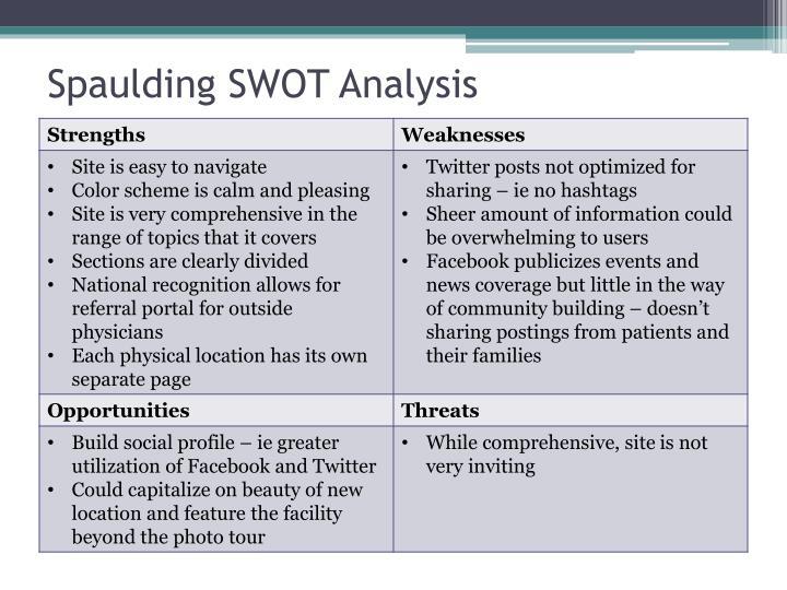 Spaulding SWOT Analysis