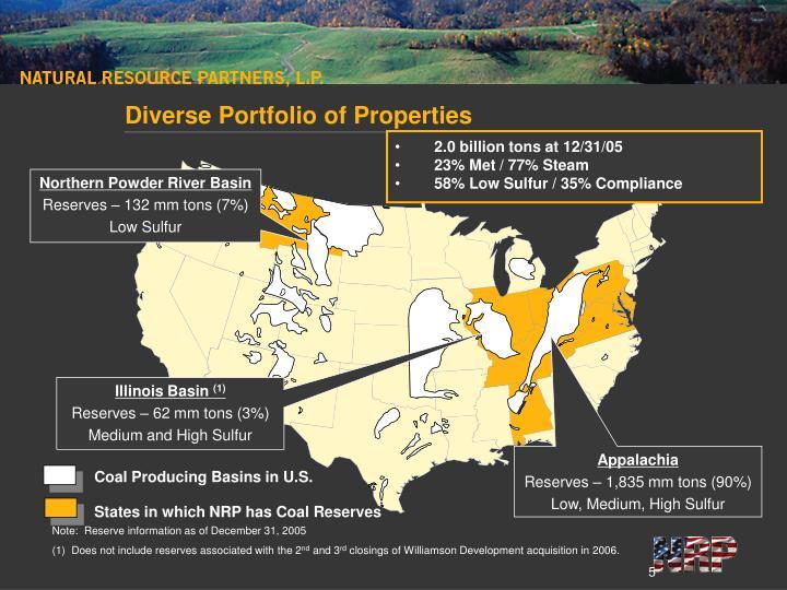 Diverse Portfolio of Properties