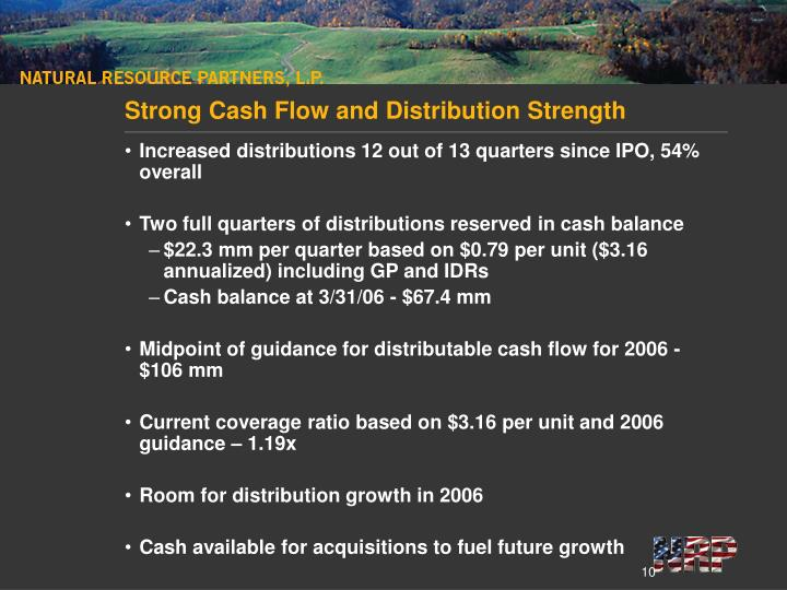 Strong Cash Flow and Distribution Strength