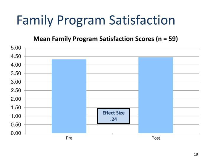 Family Program Satisfaction