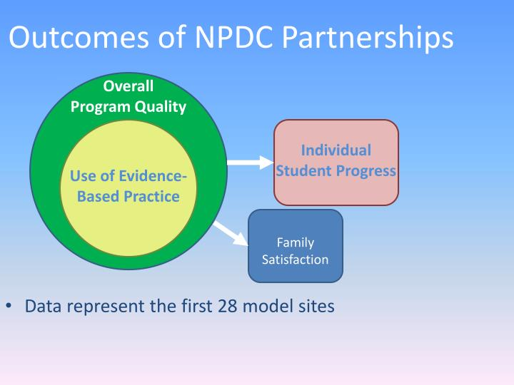 Outcomes of NPDC Partnerships