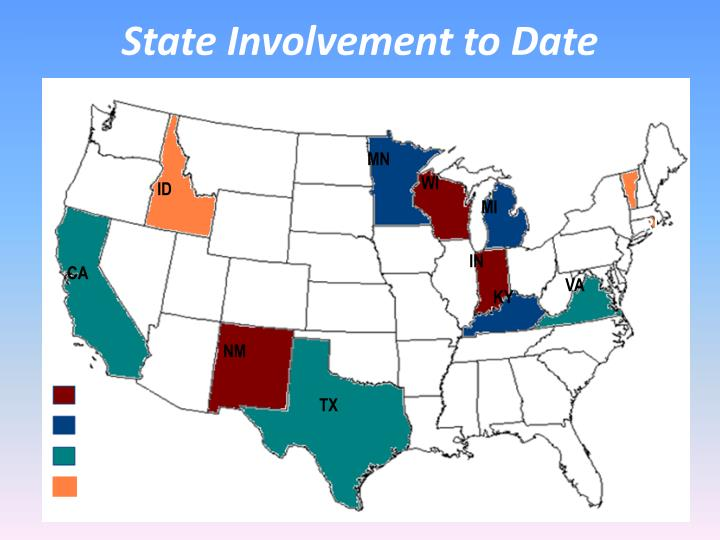 State Involvement to Date