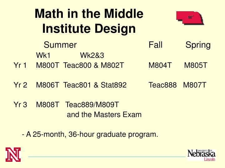 Math in the Middle Institute Design