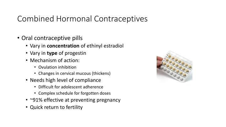Combined Hormonal Contraceptives