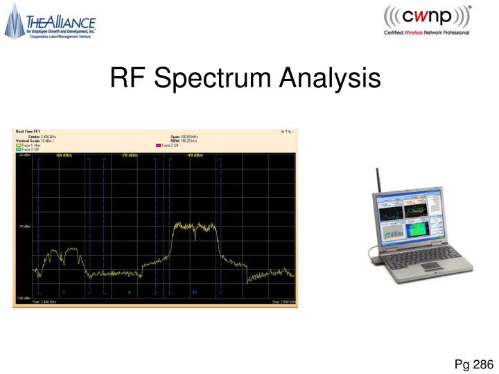 RF Spectrum Analysis
