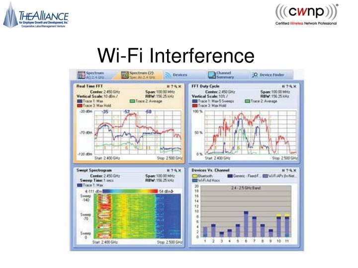 Wi-Fi Interference