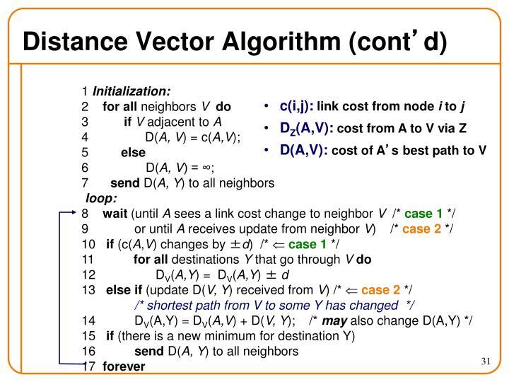 Distance Vector Algorithm (