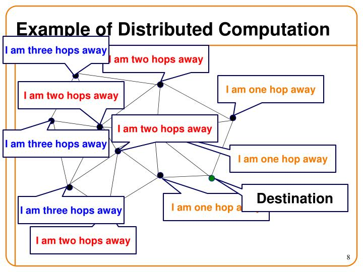 Example of Distributed Computation