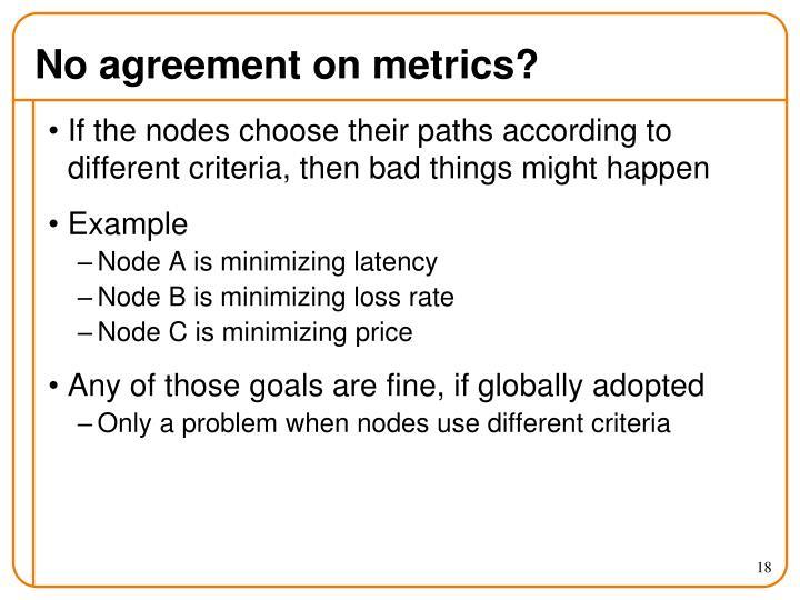 No agreement on metrics?
