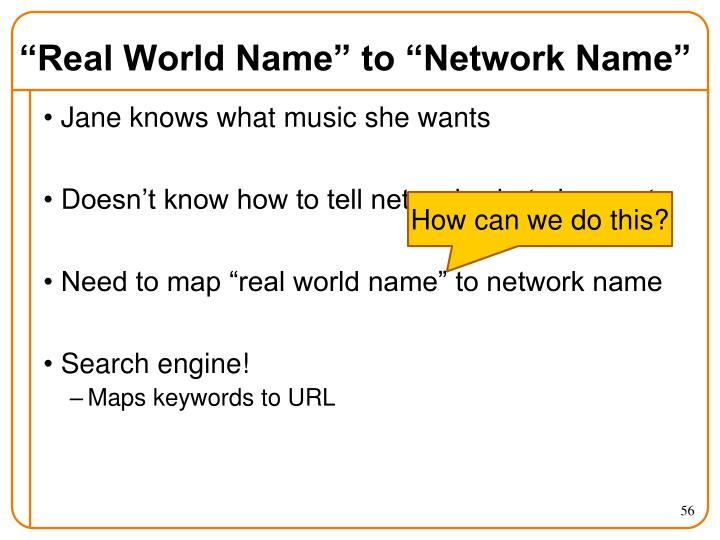 """""""Real World Name"""""""