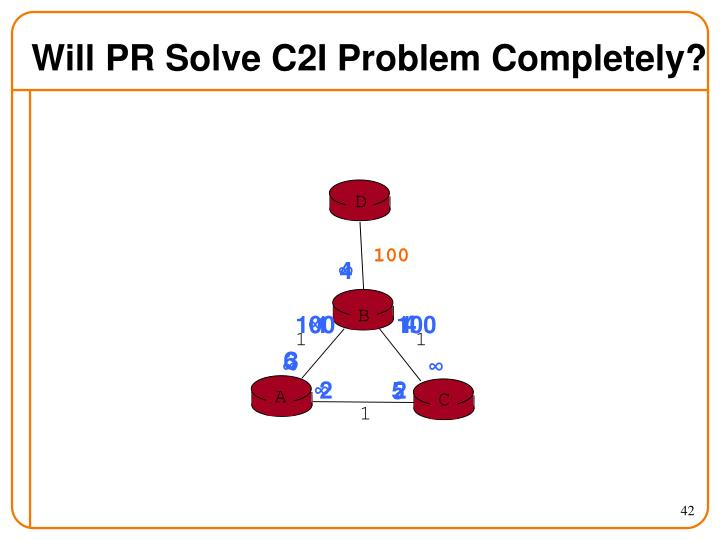 Will PR Solve C2I Problem Completely?