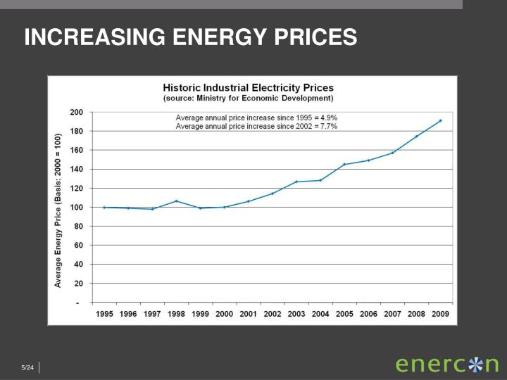 INCREASING ENERGY PRICES