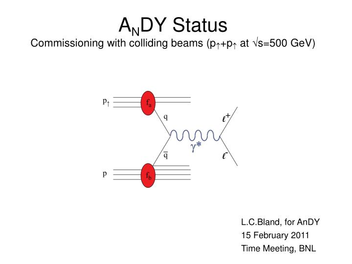 A n dy status commissioning with colliding beams p p at s 500 gev