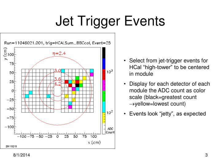 Jet Trigger Events