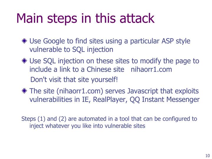 Main steps in this attack