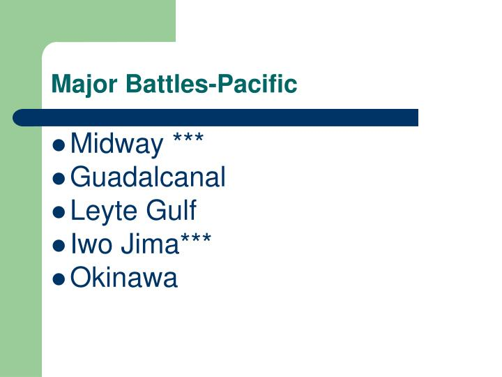 Major Battles-Pacific