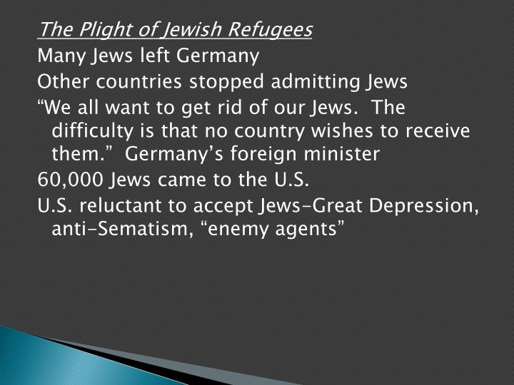 The Plight of Jewish Refugees