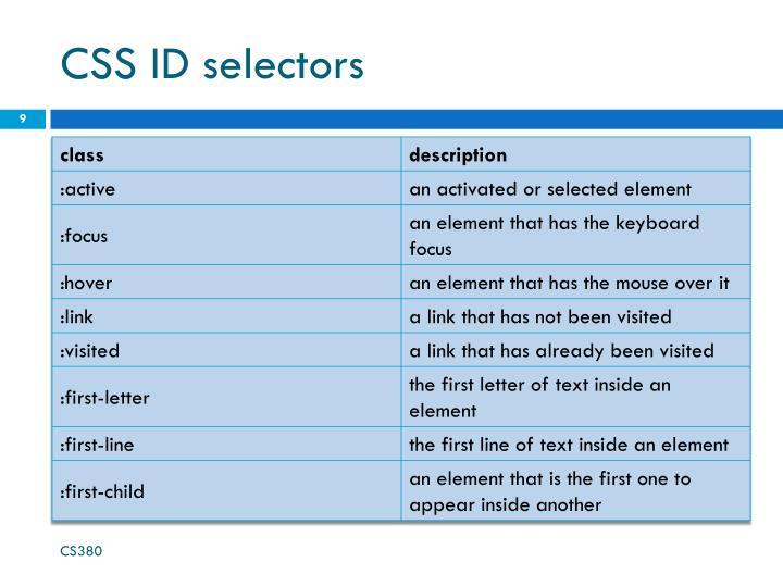 CSS ID selectors