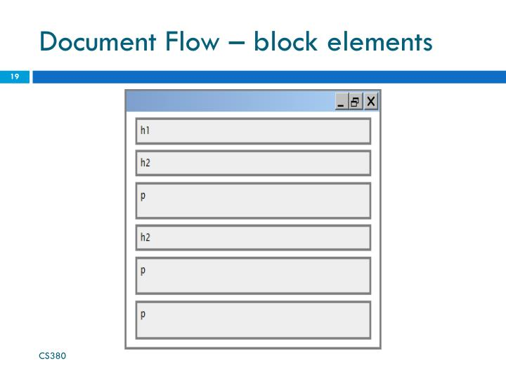Document Flow – block elements