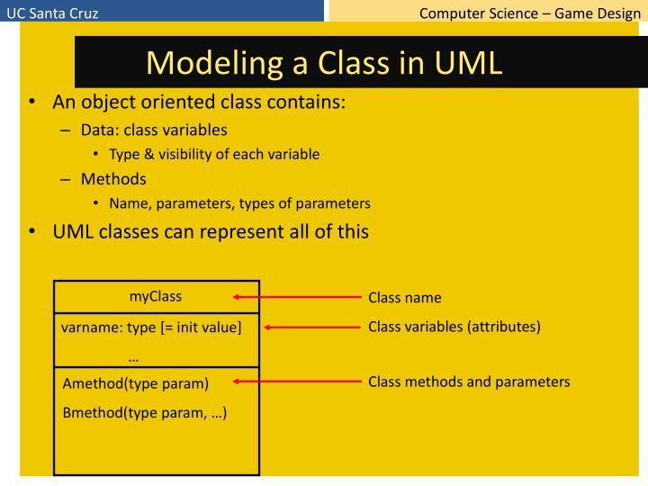 Modeling a Class in UML