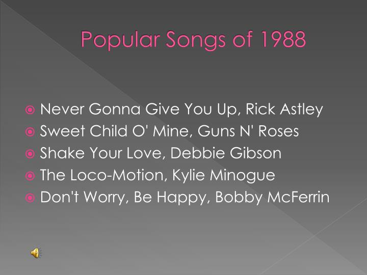 Ppt december 5 1988 mcmlxxxviii powerpoint presentation for 1988 hit songs