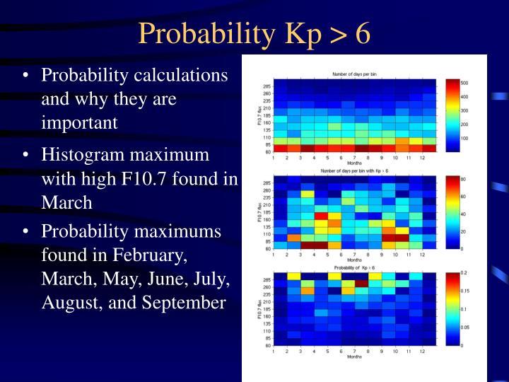 Probability Kp > 6