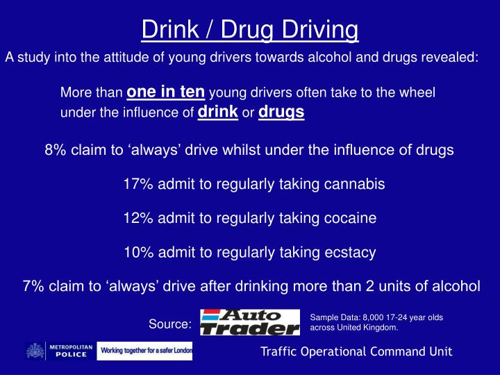 Drink / Drug Driving