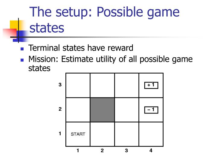 The setup: Possible game states