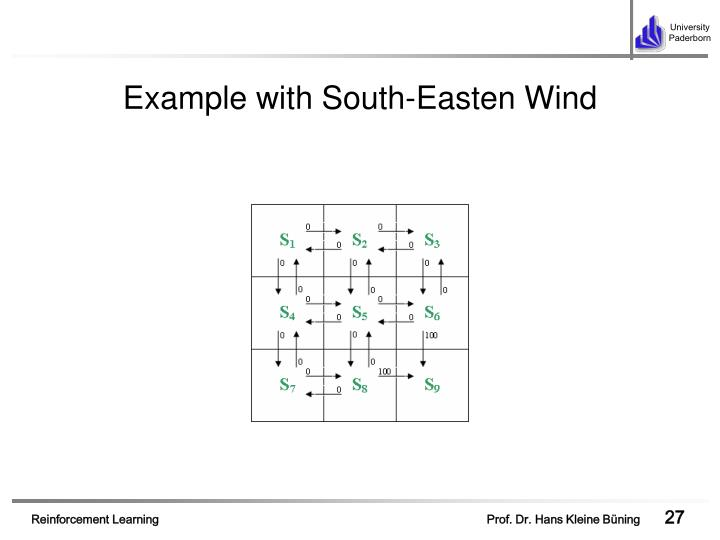 Example with South-Easten Wind
