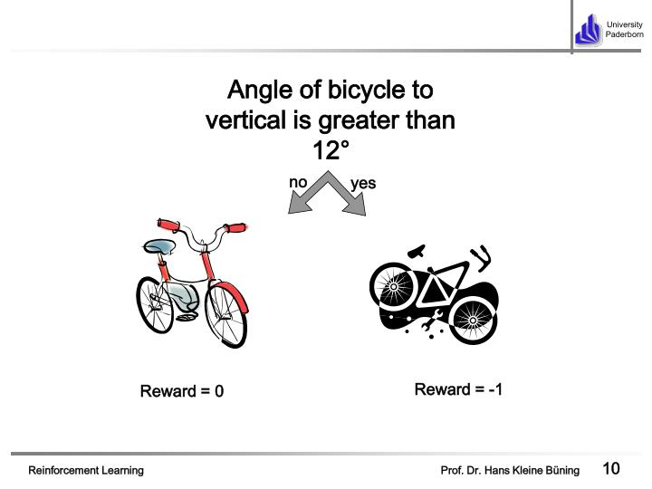 Angle of bicycle to vertical is greater than 12