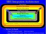 srs integration architecture