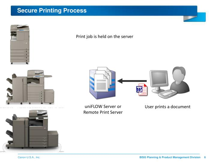 Secure Printing Process