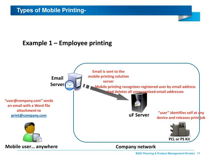 Types of Mobile Printing-