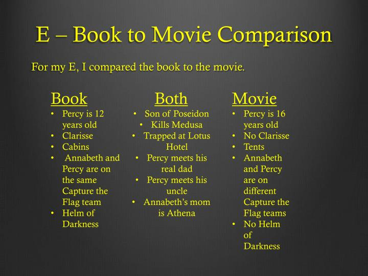 E – Book to Movie Comparison