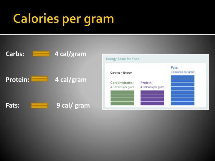 Calories per gram