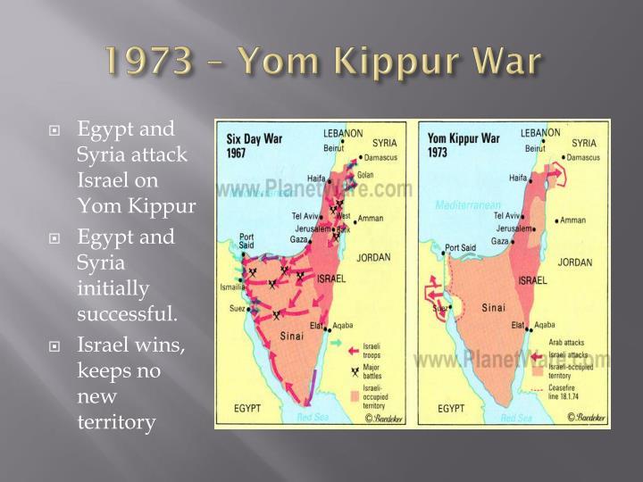 1973 – Yom Kippur War
