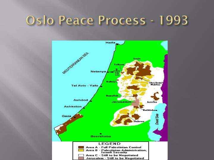 Oslo Peace Process - 1993