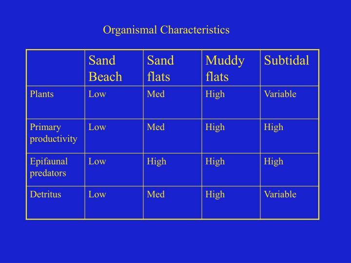 Organismal Characteristics