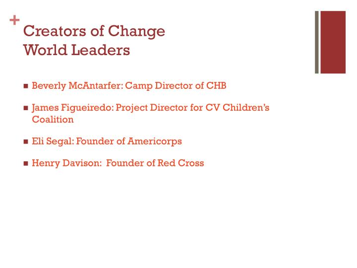 Creators of change world leaders