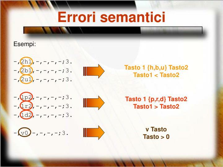 Errori semantici